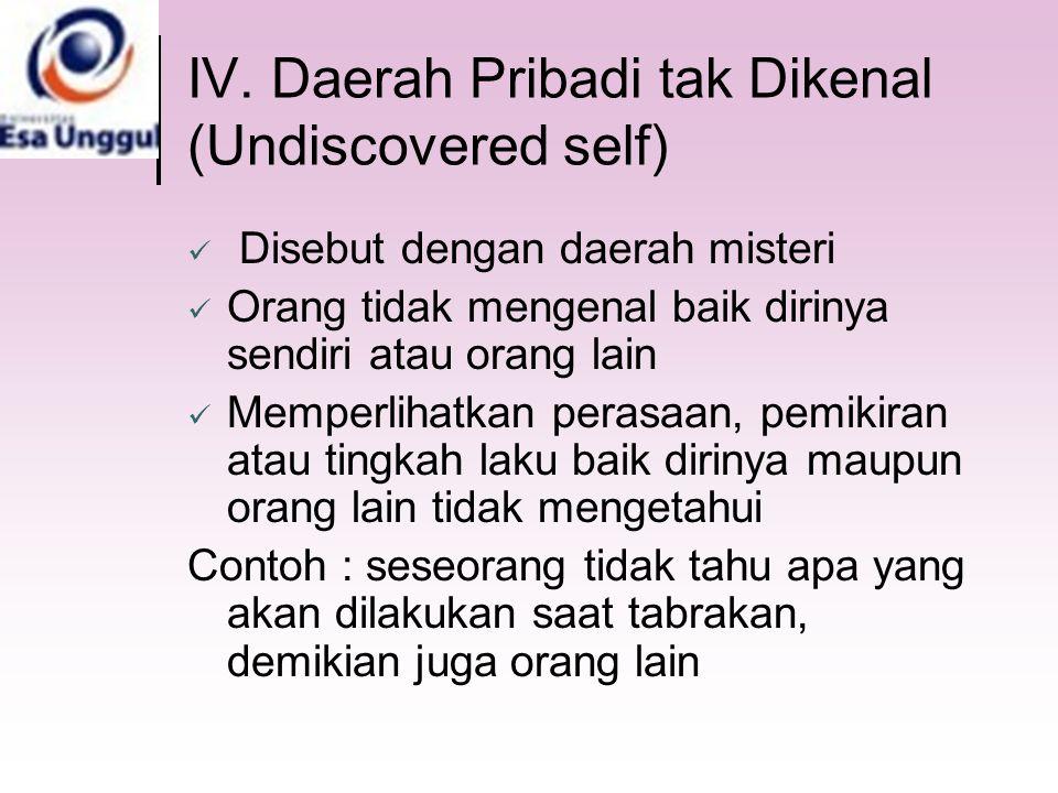 IV. Daerah Pribadi tak Dikenal (Undiscovered self) Disebut dengan daerah misteri Orang tidak mengenal baik dirinya sendiri atau orang lain Memperlihat