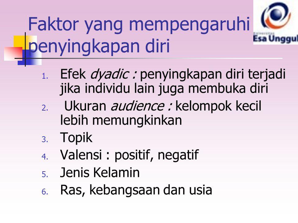 Faktor yang mempengaruhi penyingkapan diri 1. Efek dyadic : penyingkapan diri terjadi jika individu lain juga membuka diri 2. Ukuran audience : kelomp