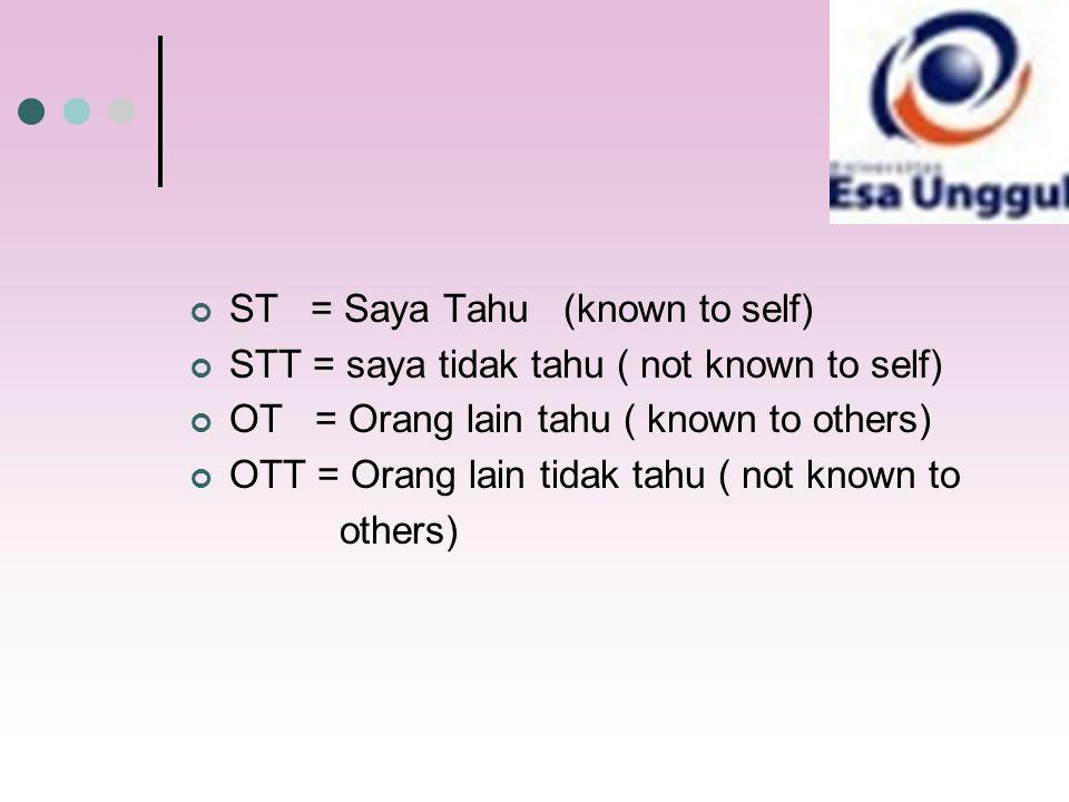 ST = Saya Tahu (known to self) STT = saya tidak tahu ( not known to self) OT = Orang lain tahu ( known to others) OTT = Orang lain tidak tahu ( not kn