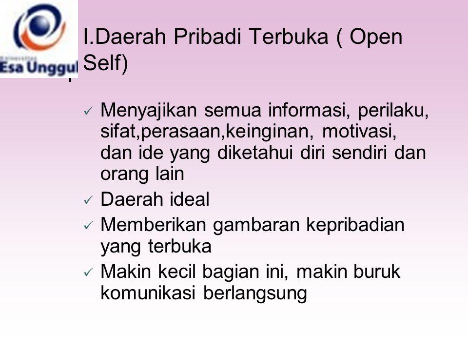 I.Daerah Pribadi Terbuka ( Open Self) Menyajikan semua informasi, perilaku, sifat,perasaan,keinginan, motivasi, dan ide yang diketahui diri sendiri da