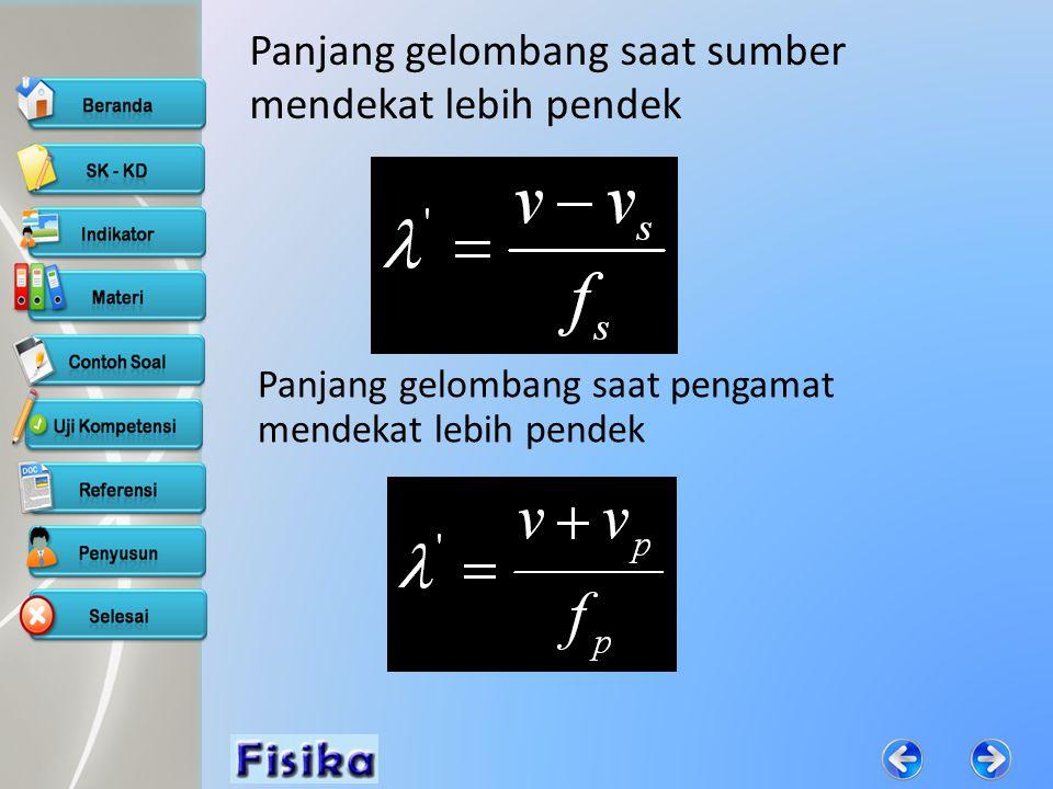 Jadi : 1.Jika sumber bunyi dan pendengar diam, maka frekuensi yang diterima pendengar ( f P ) sama dengan frekensi sumber bunyi (f S ) 2.Sumber bunyi mendekati pengamat (yang diam) dengan kecepatan V S, maka frekuensi gelombang yang diamati pengamat lebih tinggi dari f s 3.Setelah sumber bunyi melewati pengamat (yang diam) dengan kecepatan V S, maka frekuensi gelombang yang diamati pengamat lebih rendah dari f s