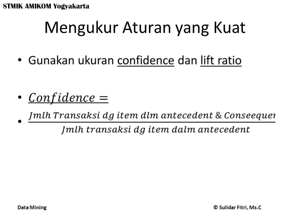 Data Mining © Sulidar Fitri, Ms.C STMIK AMIKOM Yogyakarta Mengukur Aturan yang Kuat