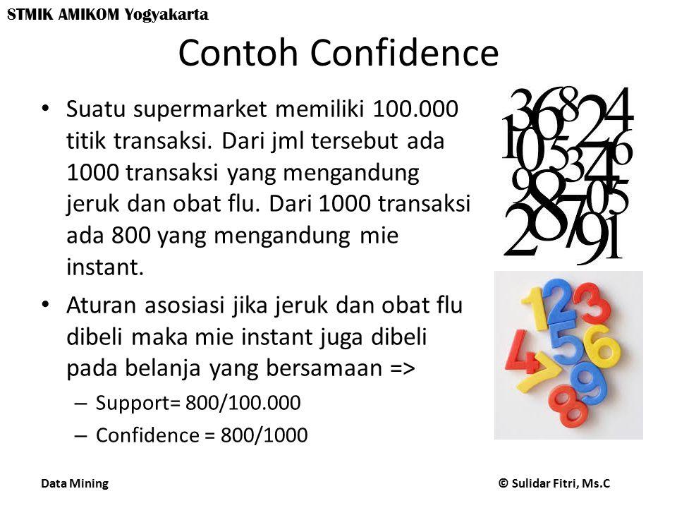 Data Mining © Sulidar Fitri, Ms.C STMIK AMIKOM Yogyakarta Contoh Confidence Suatu supermarket memiliki 100.000 titik transaksi.