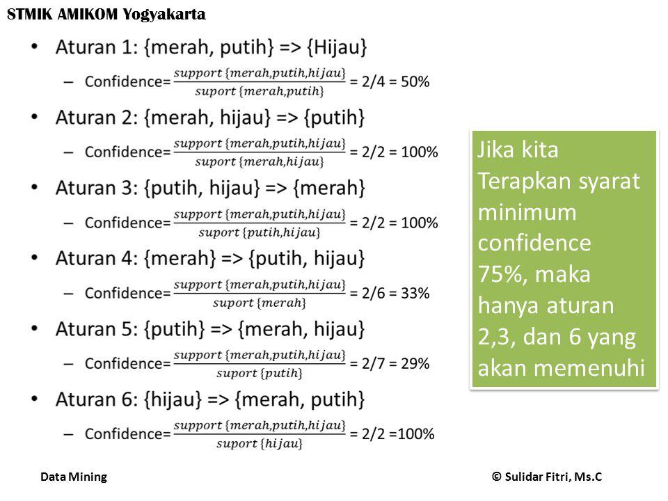 Data Mining © Sulidar Fitri, Ms.C STMIK AMIKOM Yogyakarta Jika kita Terapkan syarat minimum confidence 75%, maka hanya aturan 2,3, dan 6 yang akan memenuhi