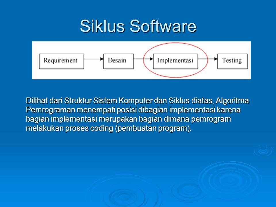 Siklus Software Dilihat dari Struktur Sistem Komputer dan Siklus diatas, Algoritma Pemrograman menempati posisi dibagian implementasi karena bagian im