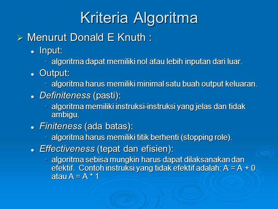 Kriteria Algoritma  Menurut Donald E Knuth : Input: Input: algoritma dapat memiliki nol atau lebih inputan dari luar.algoritma dapat memiliki nol ata