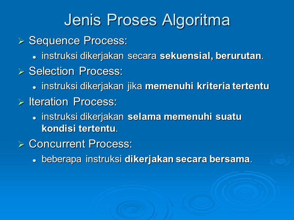 Jenis Proses Algoritma  Sequence Process: instruksi dikerjakan secara sekuensial, berurutan. instruksi dikerjakan secara sekuensial, berurutan.  Sel