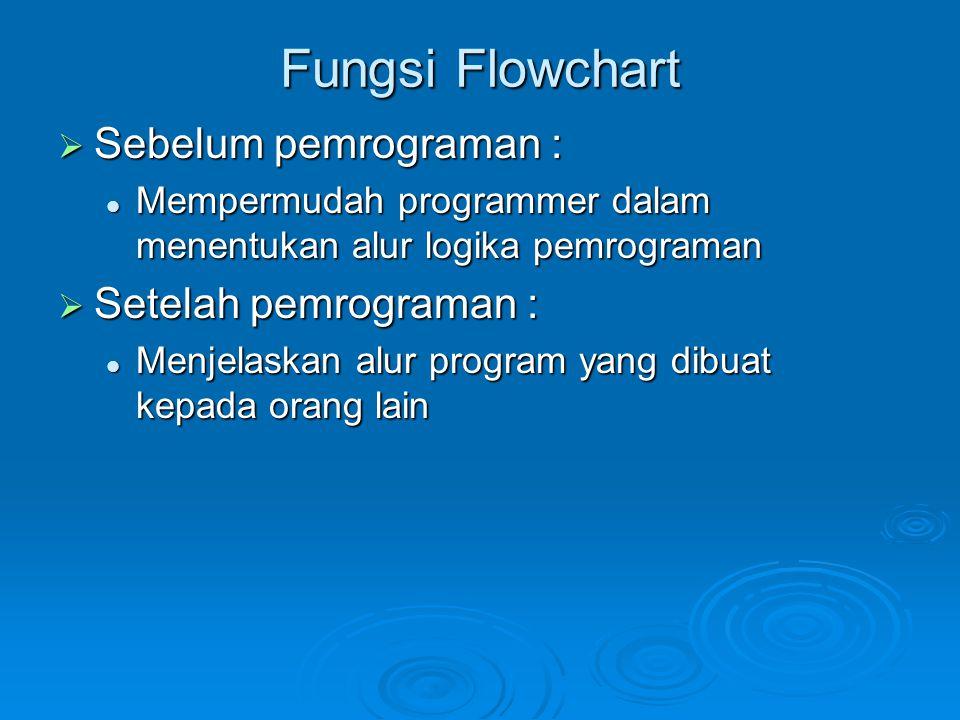Fungsi Flowchart  Sebelum pemrograman : Mempermudah programmer dalam menentukan alur logika pemrograman Mempermudah programmer dalam menentukan alur