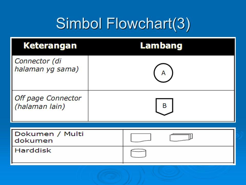 Simbol Flowchart(3)