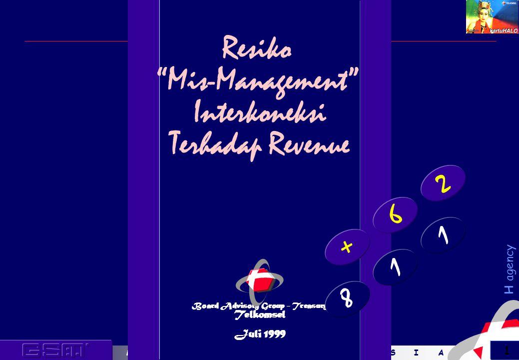 TELKOMSELINDONESIATELKOMSELINDONESIA 1 H agency 6 2 1 1 Resiko Mis-Management Interkoneksi Terhadap Revenue Board Advisory Group - Treasury Telkomsel Juli 1999 + 8