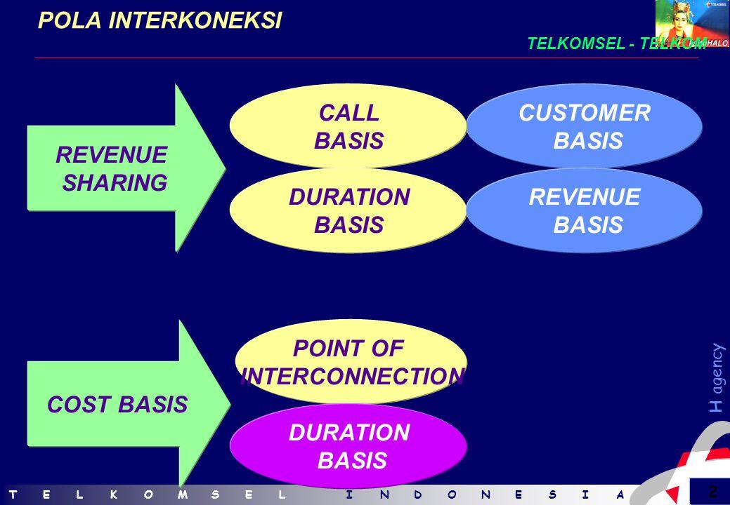 TELKOMSELINDONESIATELKOMSELINDONESIA 2 H agency POLA INTERKONEKSI TELKOMSEL - TELKOM REVENUE SHARING CUSTOMER BASIS CALL BASIS DURATION BASIS REVENUE BASIS POINT OF INTERCONNECTION COST BASIS DURATION BASIS