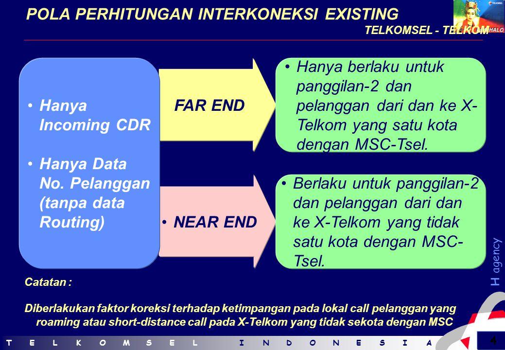 TELKOMSELINDONESIATELKOMSELINDONESIA 4 H agency POLA PERHITUNGAN INTERKONEKSI EXISTING TELKOMSEL - TELKOM NEAR END FAR END Hanya berlaku untuk panggilan-2 dan pelanggan dari dan ke X- Telkom yang satu kota dengan MSC-Tsel.