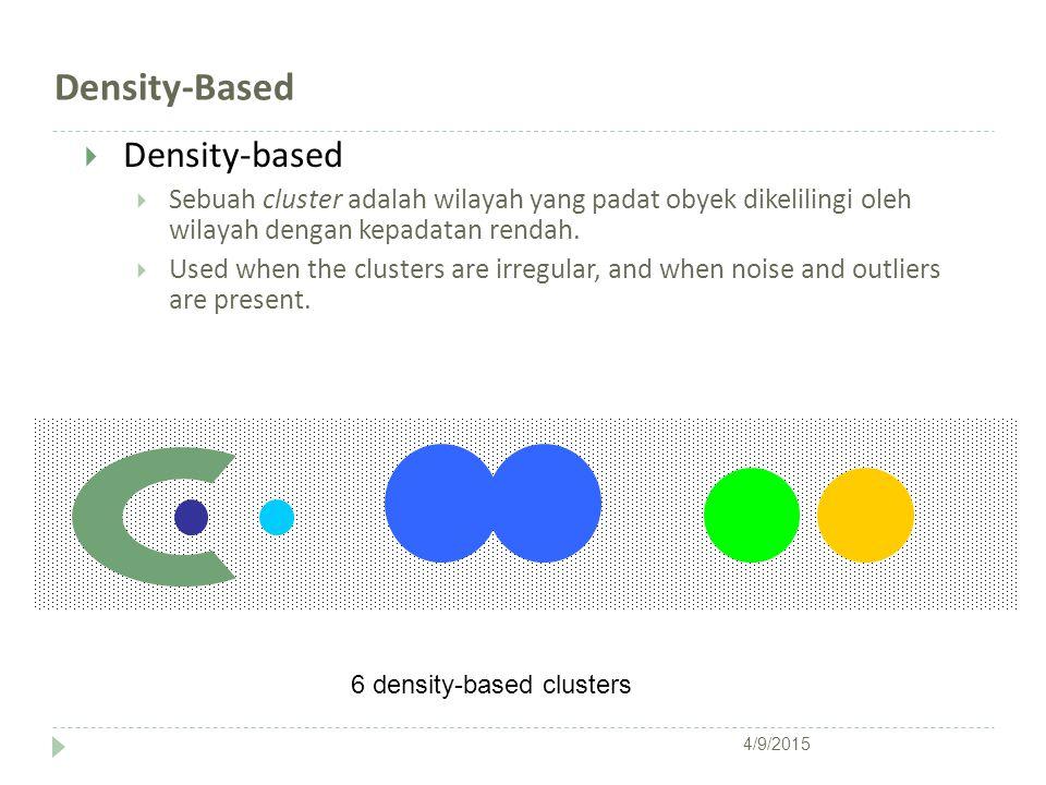 Density-Based  Density-based  Sebuah cluster adalah wilayah yang padat obyek dikelilingi oleh wilayah dengan kepadatan rendah.  Used when the clust