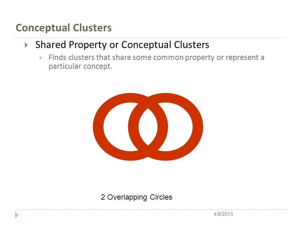 Conceptual Clusters  Shared Property or Conceptual Clusters  Finds clusters that share some common property or represent a particular concept. 2 Ove
