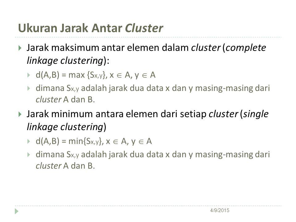 Ukuran Jarak Antar Cluster  Jarak maksimum antar elemen dalam cluster (complete linkage clustering):  d(A,B) = max {S x,y }, x  A, y  A  dimana S