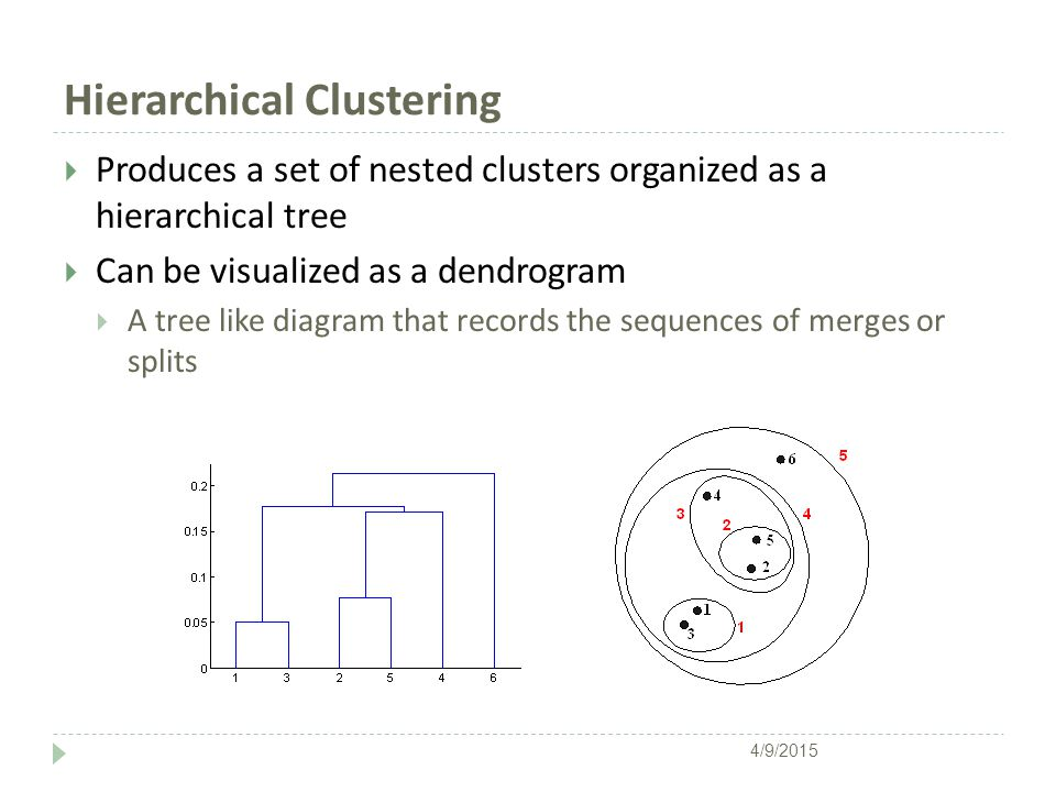 Hierarchical Clustering  Produces a set of nested clusters organized as a hierarchical tree  Can be visualized as a dendrogram  A tree like diagram