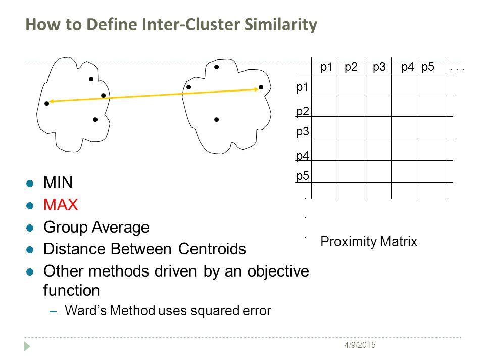 How to Define Inter-Cluster Similarity p1 p3 p5 p4 p2 p1p2p3p4p5......... Proximity Matrix l MIN l MAX l Group Average l Distance Between Centroids l