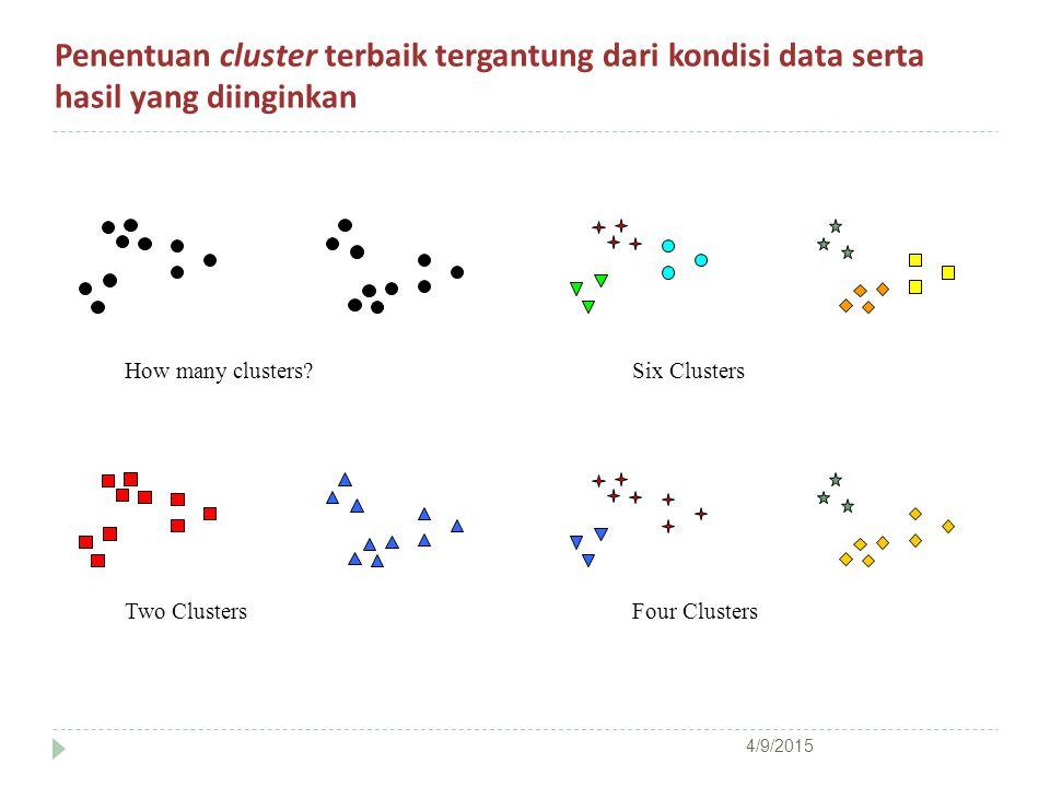 Penentuan cluster terbaik tergantung dari kondisi data serta hasil yang diinginkan How many clusters? Four ClustersTwo Clusters Six Clusters 4/9/2015