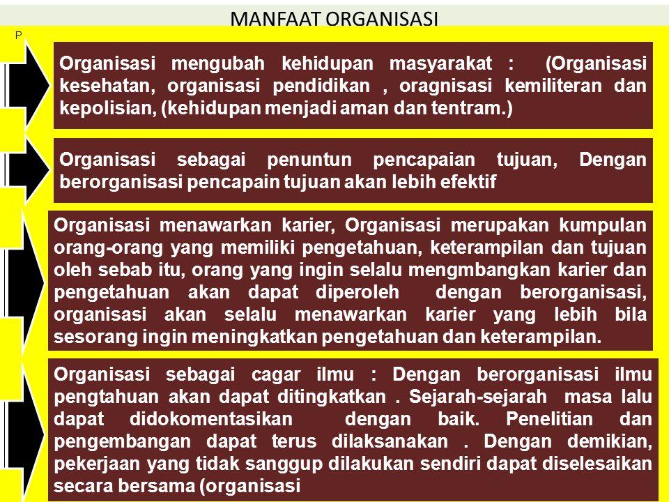 EMPAT KARAKTERISTIK ORGANISASI Gam.1 Strukture : mencerminkan rantai komando dan perintah, kepada siapa melapor dan kepada siapa tugas itu diberikan.