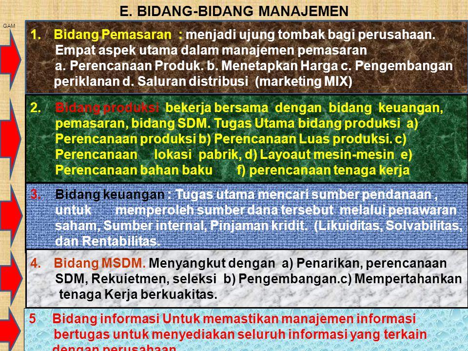 Kegitan dalam fungsi-fungsi Manajemen.(ERNIE.