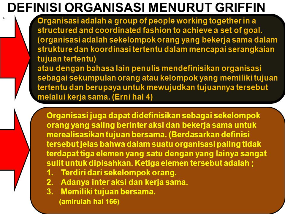 DEFINISI ORGANISASI MENURUT GRIFFIN G Organisasi adalah a group of people working together in a structured and coordinated fashion to achieve a set of goal.