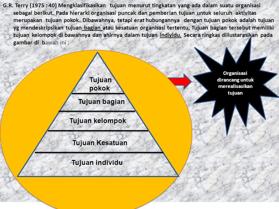 PENGERTIAN DAN MANFAAT ORGANISASI B Organisasi dapat diartikan sebagai suatu pengaturan orang-orang secara sengaja untuk mencapai suatu tujuan tertent