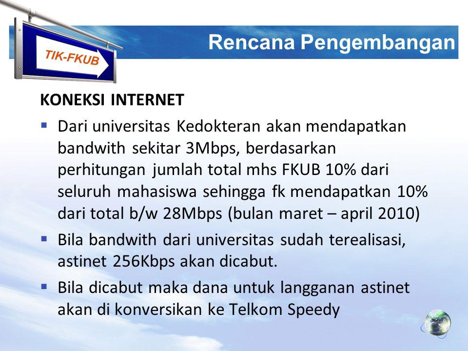TIK-FKUB Rencana Pengembangan KONEKSI INTERNET  Dari universitas Kedokteran akan mendapatkan bandwith sekitar 3Mbps, berdasarkan perhitungan jumlah t