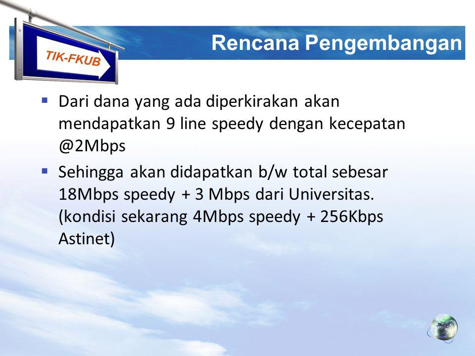 TIK-FKUB Rencana Pengembangan  Dari dana yang ada diperkirakan akan mendapatkan 9 line speedy dengan kecepatan @2Mbps  Sehingga akan didapatkan b/w