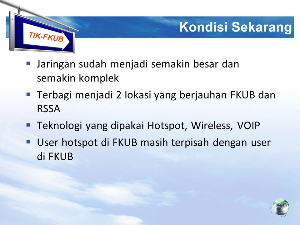 TIK-FKUB Kondisi Sekarang  Jaringan sudah menjadi semakin besar dan semakin komplek  Terbagi menjadi 2 lokasi yang berjauhan FKUB dan RSSA  Teknolo