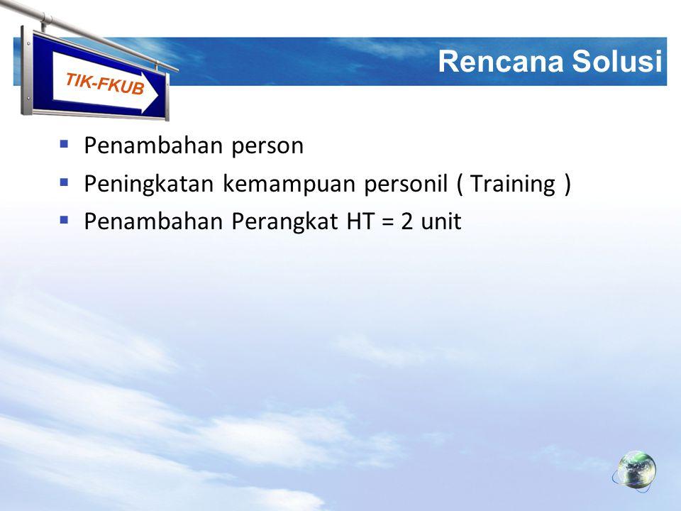 TIK-FKUB Rencana Solusi  Penambahan person  Peningkatan kemampuan personil ( Training )  Penambahan Perangkat HT = 2 unit
