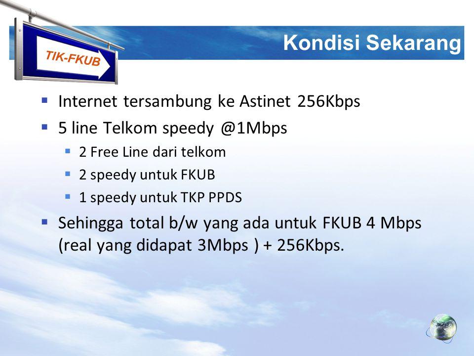 TIK-FKUB Kondisi Sekarang  Internet tersambung ke Astinet 256Kbps  5 line Telkom speedy @1Mbps  2 Free Line dari telkom  2 speedy untuk FKUB  1 s
