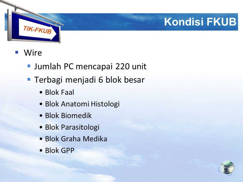TIK-FKUB Kondisi FKUB  Wire  Jumlah PC mencapai 220 unit  Terbagi menjadi 6 blok besar Blok Faal Blok Anatomi Histologi Blok Biomedik Blok Parasito
