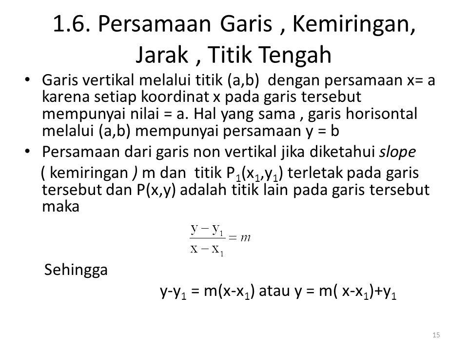 1.6. Persamaan Garis, Kemiringan, Jarak, Titik Tengah Garis vertikal melalui titik (a,b) dengan persamaan x= a karena setiap koordinat x pada garis te