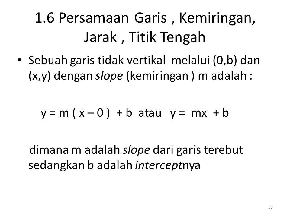 1.6 Persamaan Garis, Kemiringan, Jarak, Titik Tengah Sebuah garis tidak vertikal melalui (0,b) dan (x,y) dengan slope (kemiringan ) m adalah : y = m (