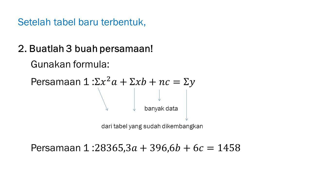 Setelah tabel baru terbentuk, 2.Buatlah 3 buah persamaan.