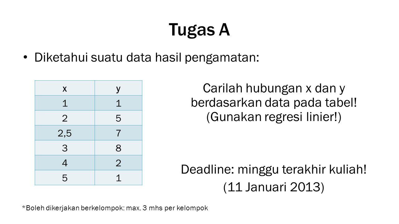 Tugas A Diketahui suatu data hasil pengamatan: xy 11 25 2,57 38 42 51 Carilah hubungan x dan y berdasarkan data pada tabel! (Gunakan regresi linier!)