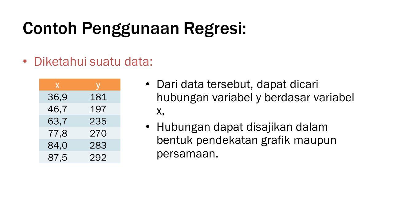 Contoh Penggunaan Regresi: Diketahui suatu data: xy 36,9181 46,7197 63,7235 77,8270 84,0283 87,5292 Dari data tersebut, dapat dicari hubungan variabel y berdasar variabel x, Hubungan dapat disajikan dalam bentuk pendekatan grafik maupun persamaan.