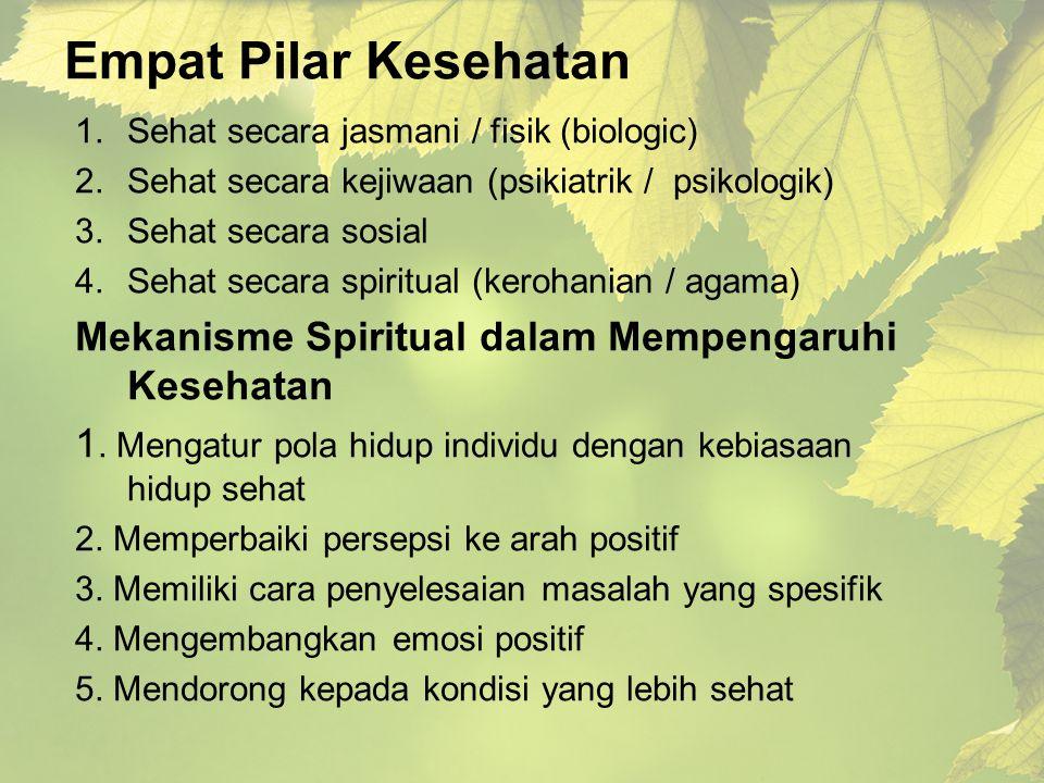 Empat Pilar Kesehatan 1.Sehat secara jasmani / fisik (biologic) 2.Sehat secara kejiwaan (psikiatrik / psikologik) 3.Sehat secara sosial 4.Sehat secara