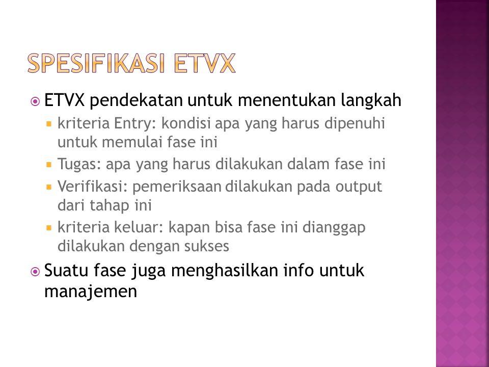  ETVX pendekatan untuk menentukan langkah  kriteria Entry: kondisi apa yang harus dipenuhi untuk memulai fase ini  Tugas: apa yang harus dilakukan dalam fase ini  Verifikasi: pemeriksaan dilakukan pada output dari tahap ini  kriteria keluar: kapan bisa fase ini dianggap dilakukan dengan sukses  Suatu fase juga menghasilkan info untuk manajemen