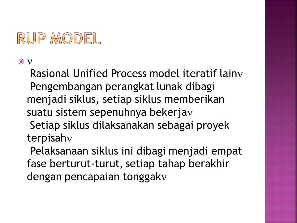  Rasional Unified Process model iteratif lain Pengembangan perangkat lunak dibagi menjadi siklus, setiap siklus memberikan suatu sistem sepenuhnya bekerja Setiap siklus dilaksanakan sebagai proyek terpisah Pelaksanaan siklus ini dibagi menjadi empat fase berturut-turut, setiap tahap berakhir dengan pencapaian tonggak