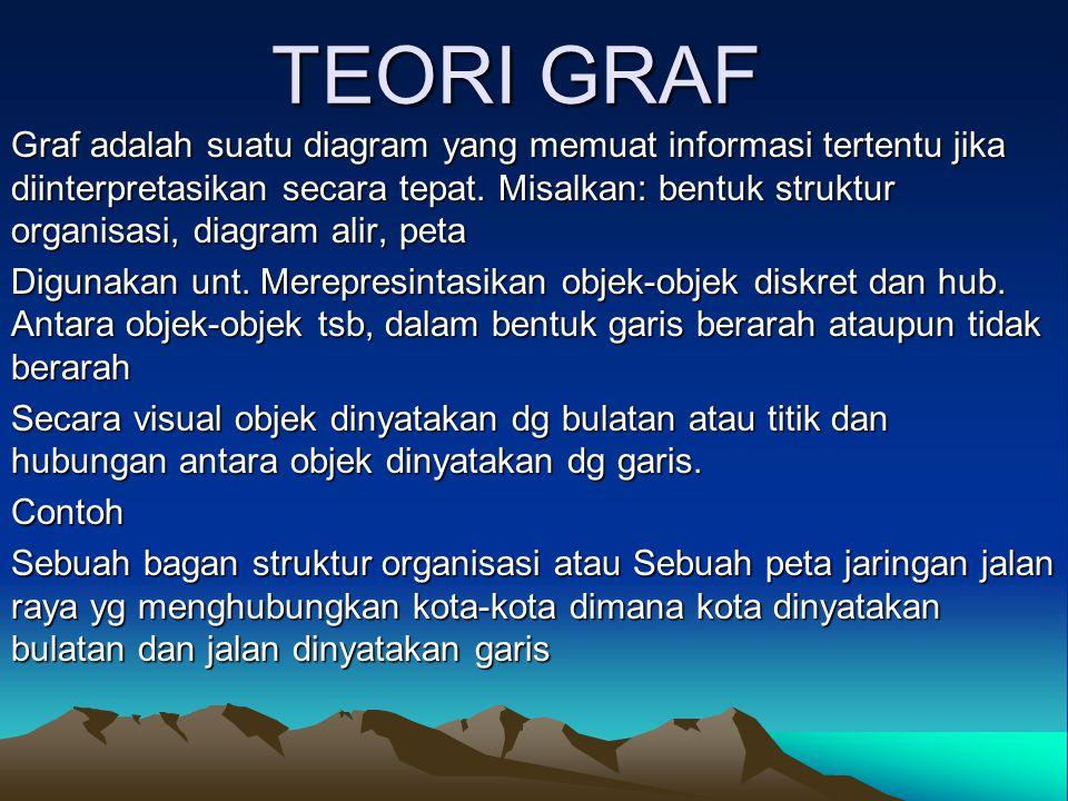 TEORI GRAF Graf adalah suatu diagram yang memuat informasi tertentu jika diinterpretasikan secara tepat.
