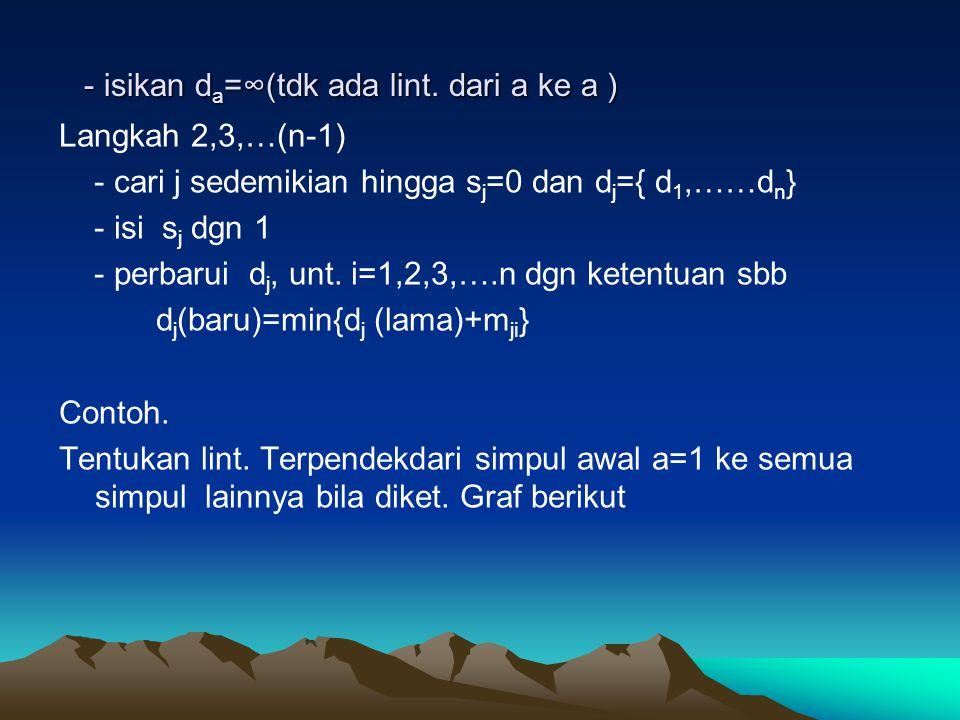 - isikan d a =∞(tdk ada lint.dari a ke a ) - isikan d a =∞(tdk ada lint.