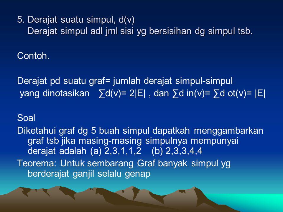 5.Derajat suatu simpul, d(v) Derajat simpul adl jml sisi yg bersisihan dg simpul tsb.