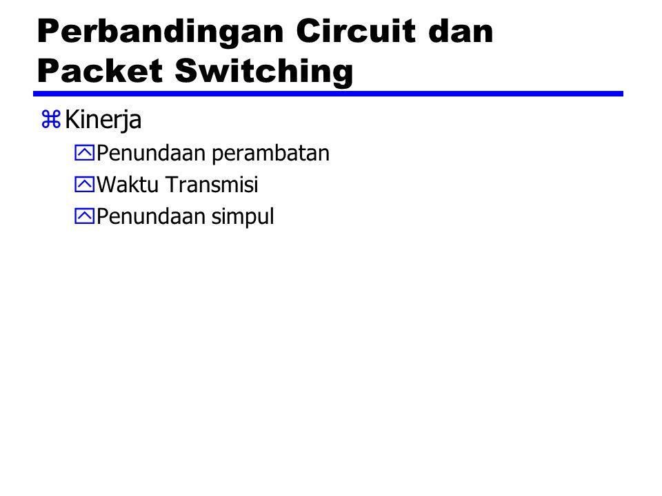 Perbandingan Circuit dan Packet Switching zKinerja yPenundaan perambatan yWaktu Transmisi yPenundaan simpul