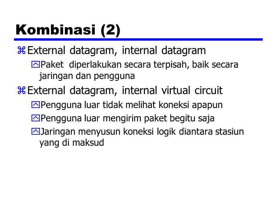 Kombinasi (2) zExternal datagram, internal datagram yPaket diperlakukan secara terpisah, baik secara jaringan dan pengguna zExternal datagram, interna