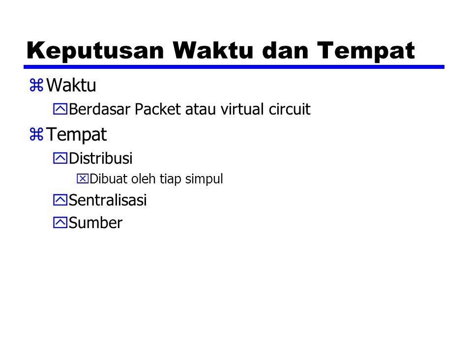 Keputusan Waktu dan Tempat zWaktu yBerdasar Packet atau virtual circuit zTempat yDistribusi xDibuat oleh tiap simpul ySentralisasi ySumber