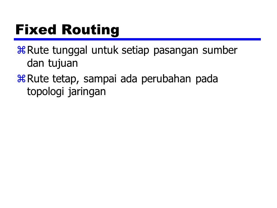Fixed Routing zRute tunggal untuk setiap pasangan sumber dan tujuan zRute tetap, sampai ada perubahan pada topologi jaringan