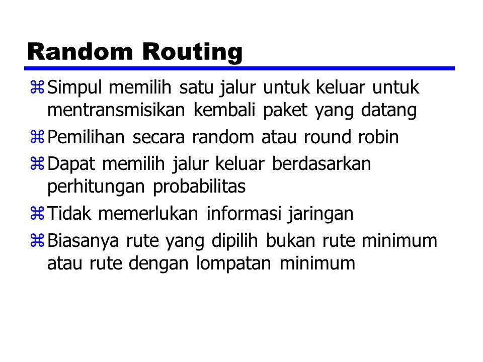 Random Routing zSimpul memilih satu jalur untuk keluar untuk mentransmisikan kembali paket yang datang zPemilihan secara random atau round robin zDapa