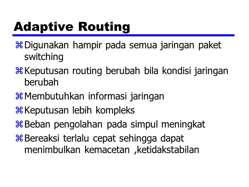 Adaptive Routing zDigunakan hampir pada semua jaringan paket switching zKeputusan routing berubah bila kondisi jaringan berubah zMembutuhkan informasi