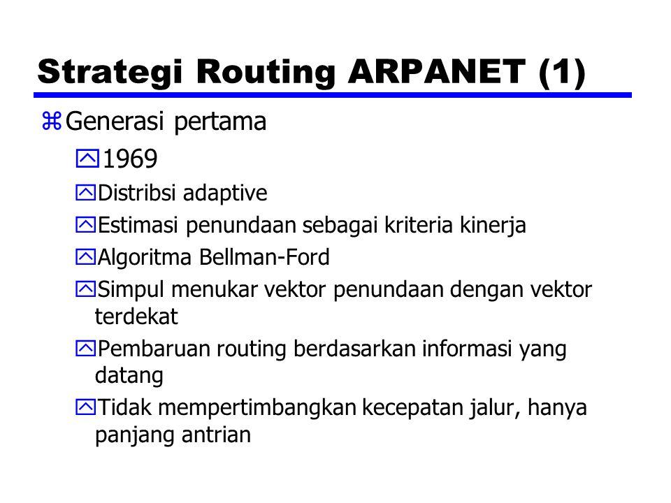 Strategi Routing ARPANET (1) zGenerasi pertama y1969 yDistribsi adaptive yEstimasi penundaan sebagai kriteria kinerja yAlgoritma Bellman-Ford ySimpul